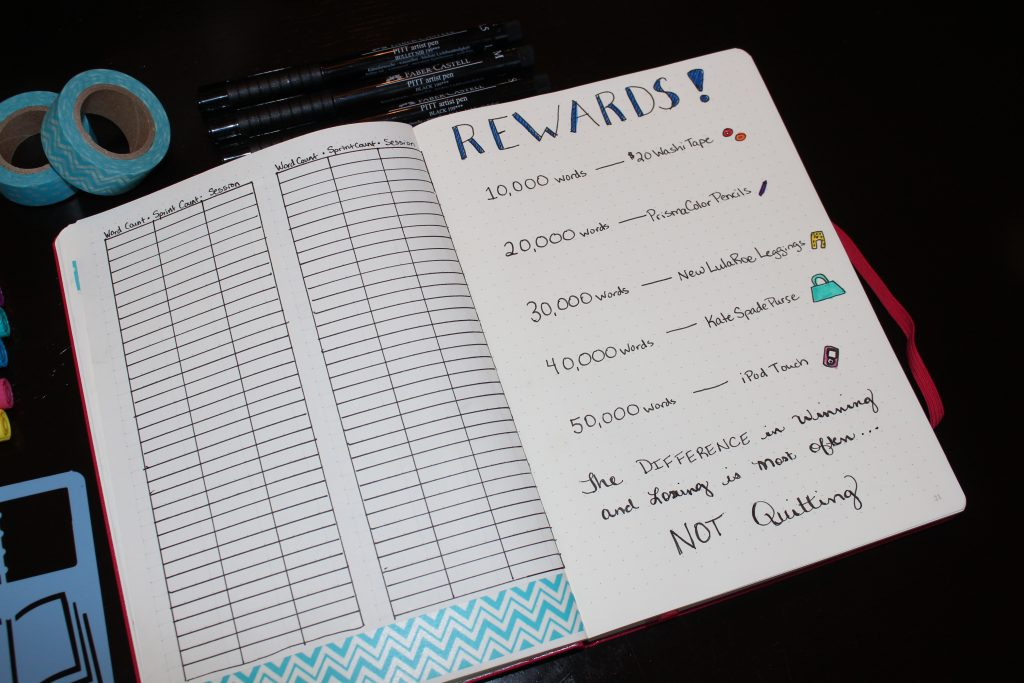 NaNo WriMo Rewards Spread in Bullet Journal